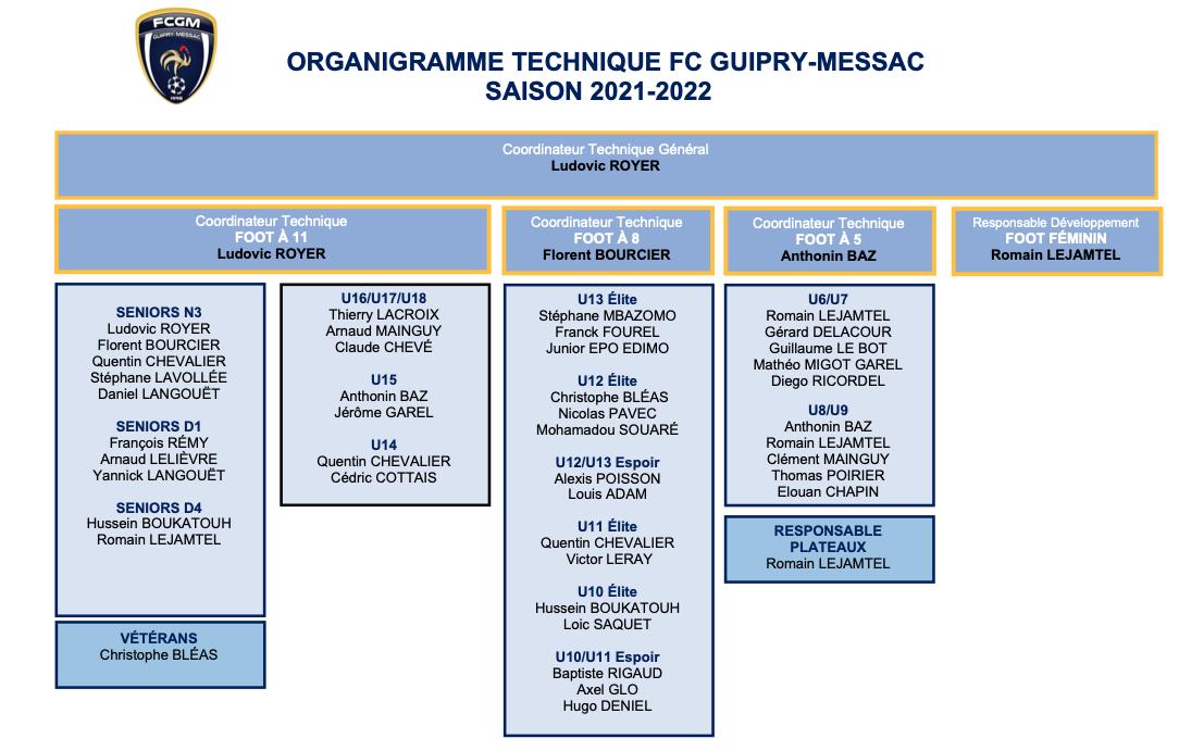 Organi-tech-FCGM-21-22